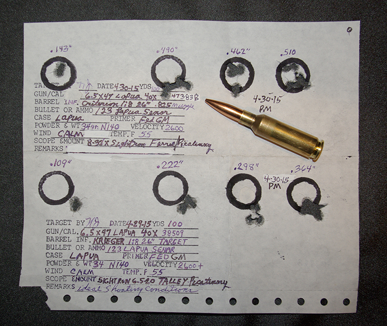 Handloading the 6 5x47 Lapua | Load Data Article