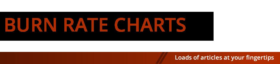 Powder Burn Rate Chart NEW | Load Data Article