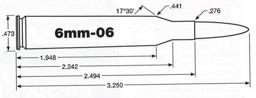 6mm-06 Load Data